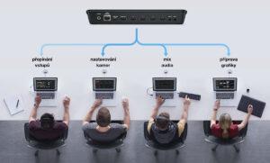 ovládání ze 4 počítačů